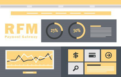 Image of RFM Payment Gateway Report